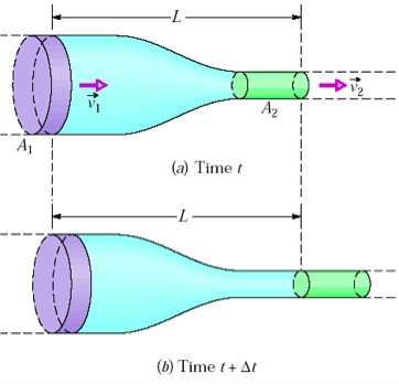 bernoulli 39 s principle example. reading the content in bernoulli\u0027s principle bernoulli 39 s example c
