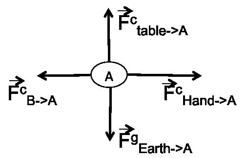 umdberg / Using System Schemas to Unpack Newton's 3rd Law