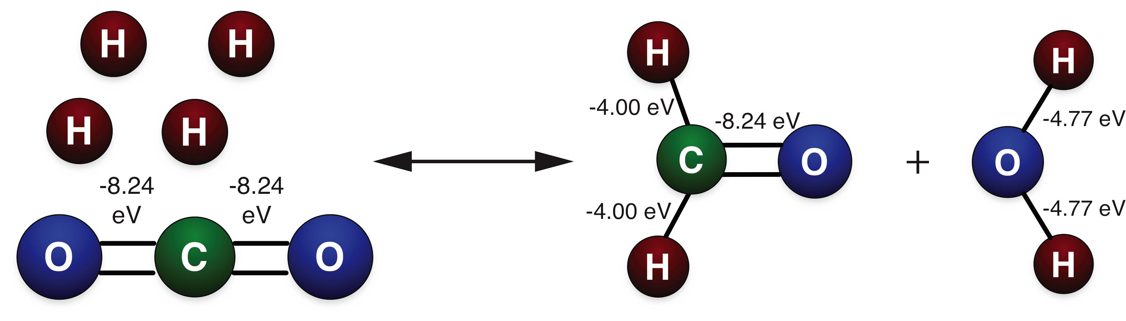 photosynthesis reaction