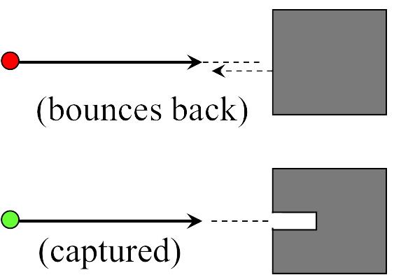 Umdberg Example The Impulse Momentum Theorem