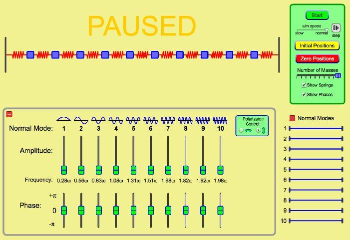 Solved: Run The Program From The PhET Website (http://phet ...